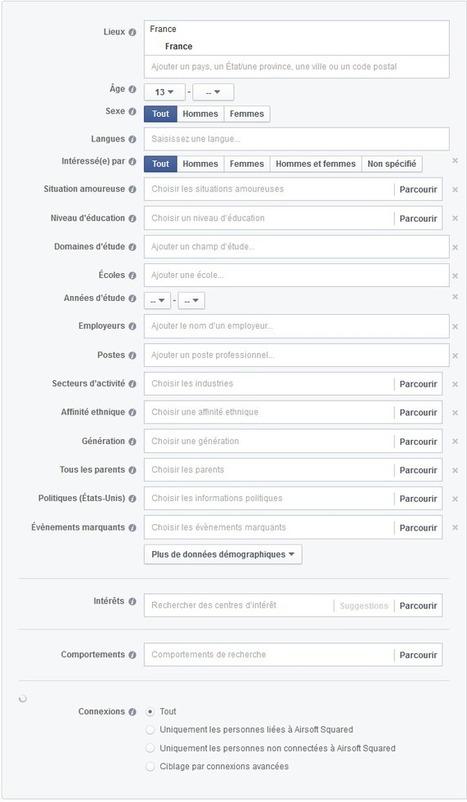 Comment Faire de la Publicité sur Facebook ? Guide Complet | ecommerce etourisme | Scoop.it