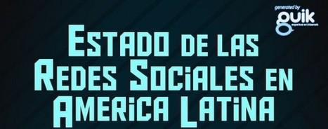 """Infografía: Estado de las #RedesSociales en América Latina   """"El Community Manager""""   Scoop.it"""