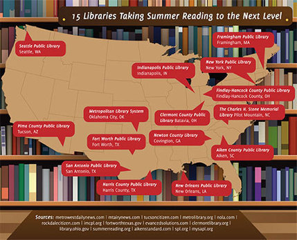 15 Libraries Taking Summer Reading to the Next Level | LibraryLinks LiensBiblio | Scoop.it
