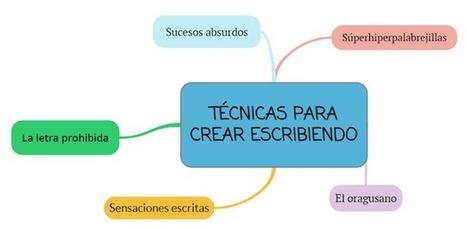 Técnicas para crear escribiendo | PaLaBraS AzuLeS | WEB 2.0 | Scoop.it