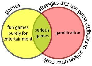 What is Gamification, Really? | MyEdu&PLN | Scoop.it