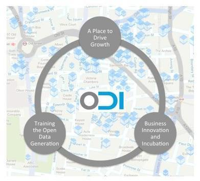 "ODI (Open Data Institute) et amo - Codice Aperto - Wired.it | L'impresa ""mobile"" 