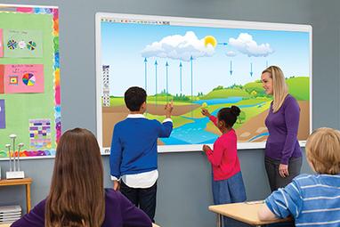 Guide d'achat d'un écran interactif pour une salle de classe | Courants technos | Scoop.it