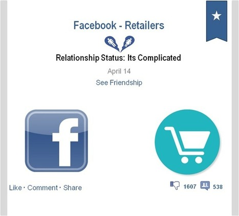 ShopSocially - Timeline Photos | Facebook | Social Sharing of Purchases | Scoop.it