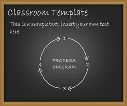 Classroom PowerPoint Template | classroom | Scoop.it