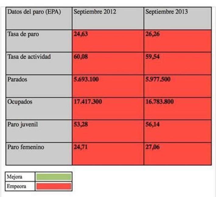 Twitter / Matterfilm: España no está mejor que ... | Partido Popular, una visión crítica | Scoop.it