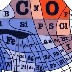 The Elements According to Relative Abundance | Visual.ly | teaching secondary mathematics | Scoop.it
