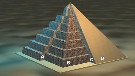 La construction des pyramides d'Egypte, selon Michel Michel | Égypt-actus | Scoop.it