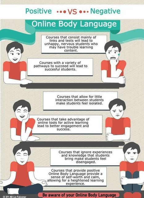 Online Body Language And Learner Engagement   Ed Tech & eLearning   Scoop.it