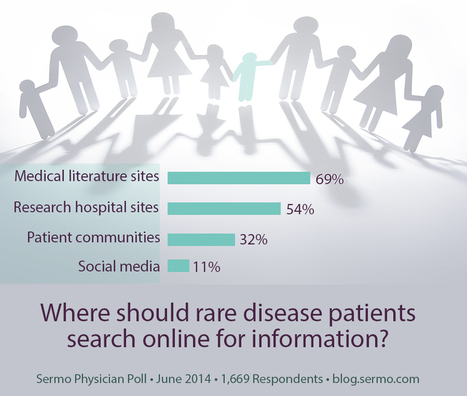 How The Internet Helps Rare Disease Patients | Innovation in Health | Scoop.it