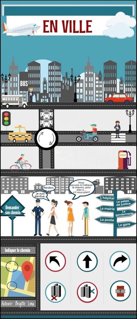 Se déplacer en ville. by Brigite Lima | j'aime la langue française | Scoop.it
