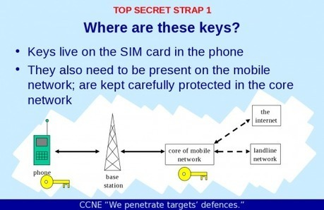 The Great SIM Heist: How Spies Stole the Keys to the Encryption Castle | Technologies numériques & Education | Scoop.it