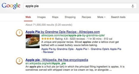 How to Breathe New Life Into Your Google Search Results With Rich Snippets | Google Plus and Social SEO | Scoop.it