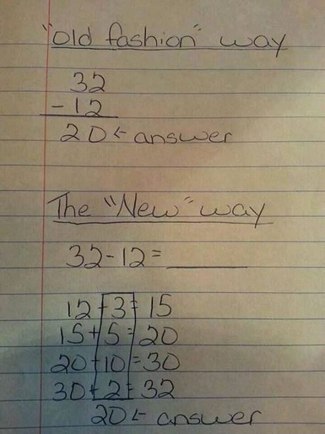 About That 'Common Core' Math Problem Making the Rounds on Facebook… | Common Core for CHS | Scoop.it