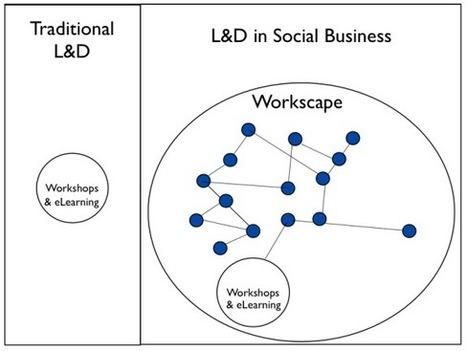Learning Without Training | e-learning y aprendizaje para toda la vida | Scoop.it