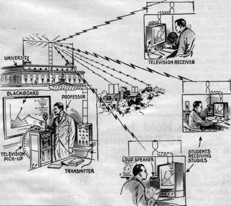 Predictions for Educational TV in the 1930s | Video for Learning | Scoop.it