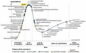 Big Data : Big cata ? - Journal du Net | Big data : big enjeux en communication et marketing ? | Scoop.it