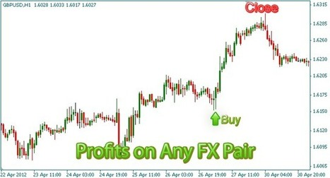 Universal Trading Profits System For Forex, Stocks And Binary Options! — Forex Strategies Blog | binary options | Scoop.it