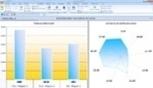 Gestion de points de vente - Retail - Logicel de caisse | Logiciel ERP | Scoop.it