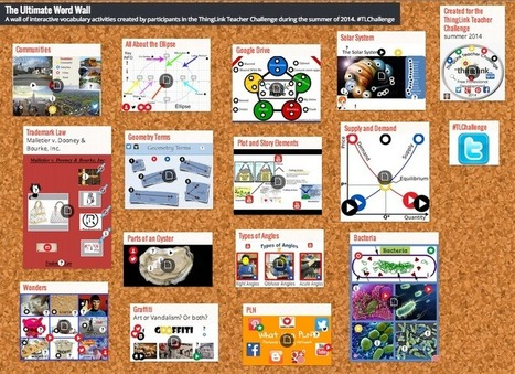 The Ultimate Word Wall with ThingLink & Padlet | Moodle and Web 2.0 | Scoop.it