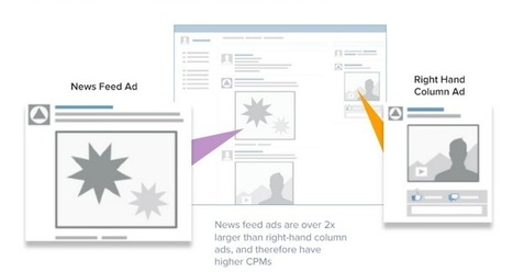 The 7 Must-Measure Facebook Ad Analytics To Increase Your ROI | MarketingHits | Scoop.it