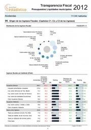 Ley de Transparencia y Datos Abiertos - blog.portalestadistico.com | Actualidad Socioeconómica: EPA, Paro, IPC, Desempleo, Afiliaciones SS, Turismo | Scoop.it