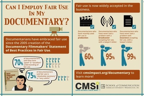 What Are Your Rights as a Documentary Filmmaker? A Primer on Permission | #h4ckdi0v1su4l | Scoop.it