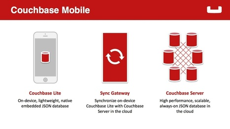 Will Couchbase Power Future Mobile App Development? | Software Development | Scoop.it