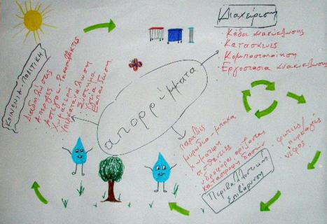 Εργαστήριο σχεδιασμού περιβαλλοντικού προγράμματος: ΜΕΙΩΝΩ- ΕΠΑΝΑΧΡΗΣΙΜΟΠΟΙΩ- ΑΝΑΚΥΚΛΩΝΩ | Οι Ερευνητικές Εργασίες στο Νέο Λύκειο | Scoop.it