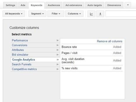 AdWords Scripts & Macros Users: Google Analytics Columns To Be Renamed In AdWords | SEO and Social Media Marketing | Scoop.it