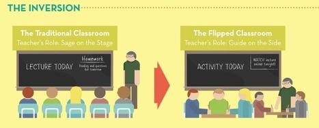 Flipped Theology: How Flipping Your Classroom Increases Learning | Two Handed Warriors | Leadership and Technology in Education | Scoop.it