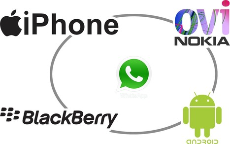 Everything You Need to Know About WhatsApp | iPhones and Apple Tech | Scoop.it