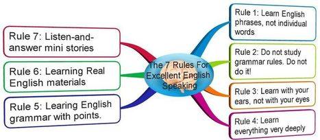 7 quy tắc học tiếng Anh hiệu quả từ Effortless English (nguyên tắc 2) | Hitek Coffee | Scoop.it