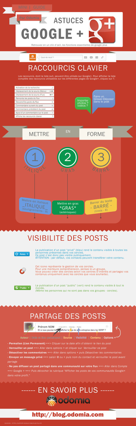 Infographie : Un tutoriel simple pour Google+ | François MAGNAN  Formateur Consultant | Scoop.it