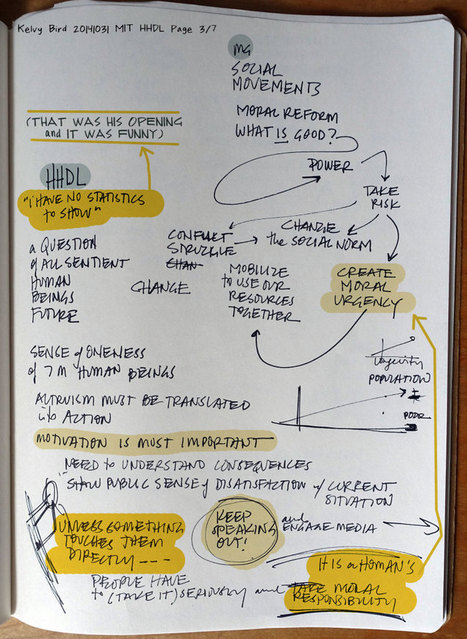 (un-sketchnotes) HHDL, Climate, and Youth | Visual Thinking | Scoop.it