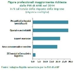 Come trovare lavoro: i siti internet migliori - Studenti.it | Social Media e lavoro | Scoop.it