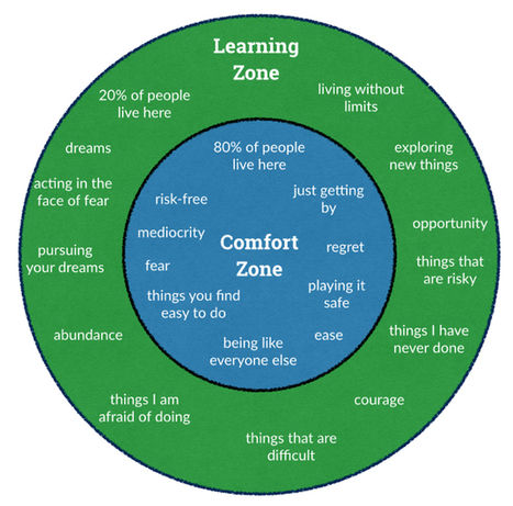 Leadership Develops When You Escape Your Comfort Zone | Libraries thru time | Scoop.it