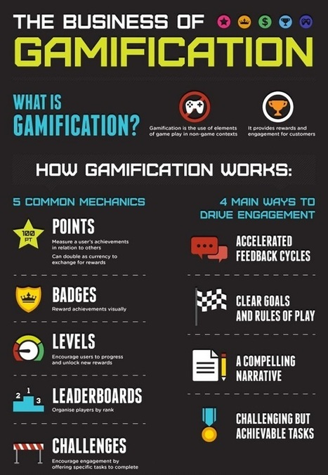 Gamification set to increase corporate growth in Middle East during 2014 | Media Intelligence - Middle East and North Africa (MENA) | Scoop.it