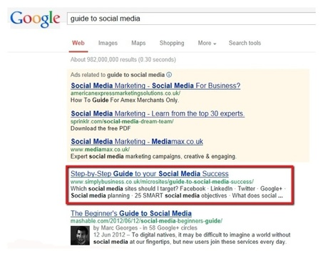 Content Marketing   Excitement in Boring Industry: Case Study   Writing for Social Media   Scoop.it