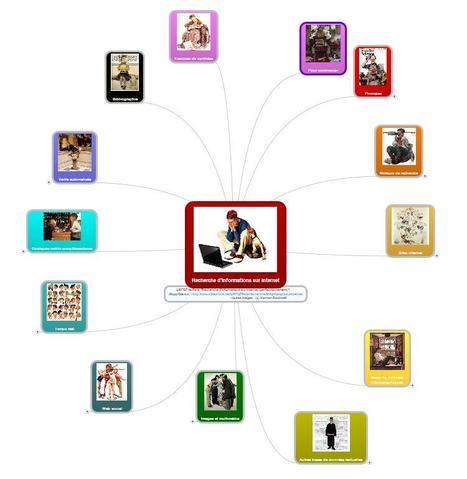 Recherche d'informations sur internet   Toulouse networks   Scoop.it