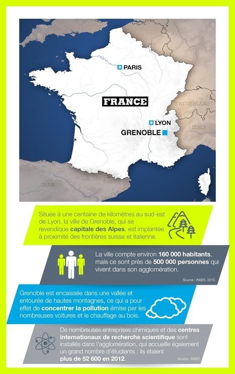 Grenoble, la révolution verte est en marche | Narration transmedia et Education | Scoop.it