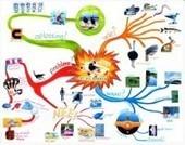 Leer Mindmappen… voor kids – Ed vanUden | onderwijs en innovatie | Scoop.it