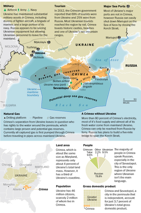 A Ukraine without Crimea   AP HUMAN GEOGRAPHY DIGITAL  STUDY: MIKE BUSARELLO   Scoop.it
