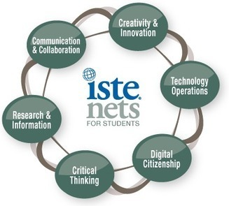 ISTE | NETS for Students | Curriculum Resources | Scoop.it