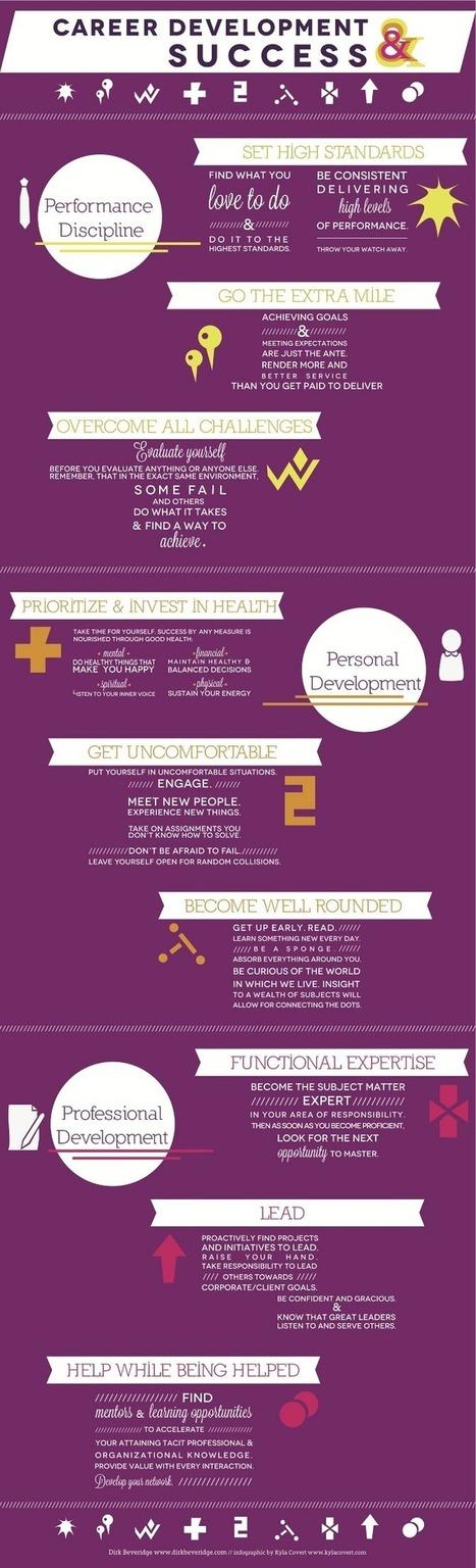 Career Dev. & Success Infographic - Kyla Covert | CLIL-HE | Scoop.it