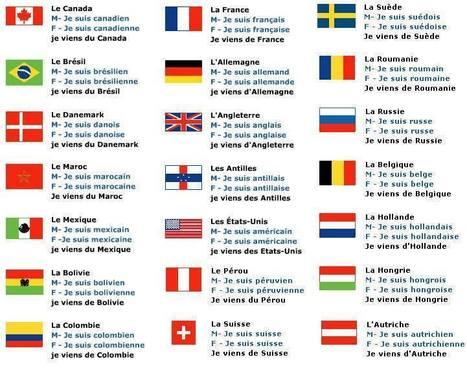 Les pays et les nationalités | FLE FANNY | Scoop.it