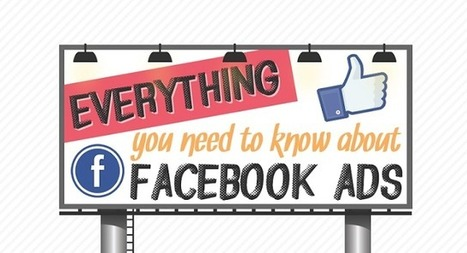 Visualistan: Everything You Need To Know About Facebook Ads [Infographic] | Social Media | Scoop.it