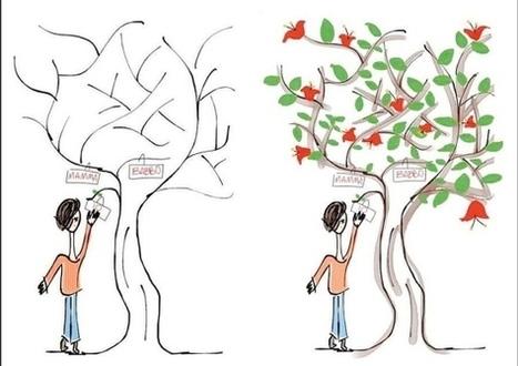Così ci arrampichiamo sull'albero genealogico | Généal'italie | Scoop.it