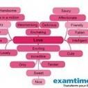 Creative Learning: 4 Alternative Ways to Use ExamTime | ExamTime | Scoop.it