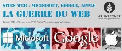 [Infographie] Navigateurs, OS, moteurs de recherche... Le point sur la guerre du Web en Europe - FrenchWeb.fr | infographie | Scoop.it